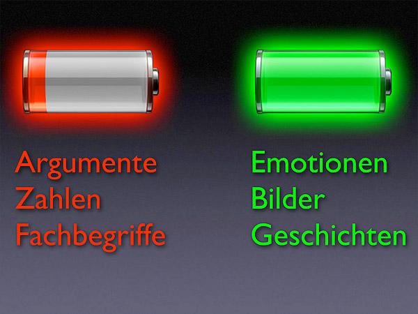 Batterievoll